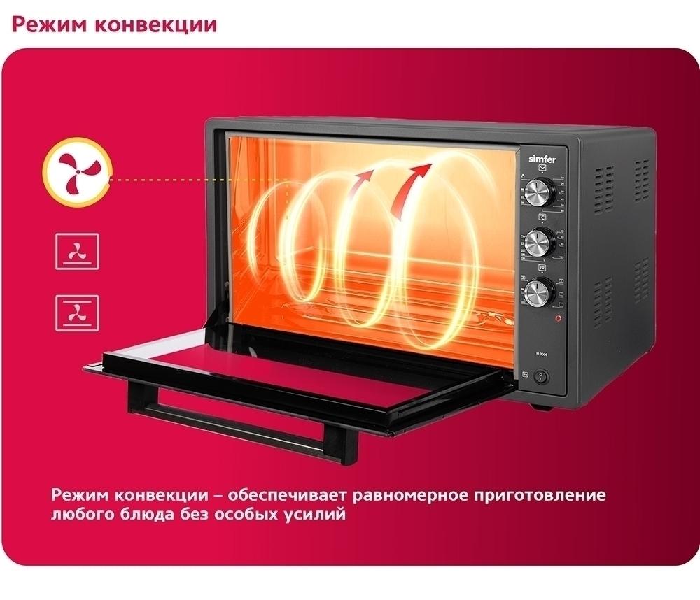 мини печь Simfer M7006
